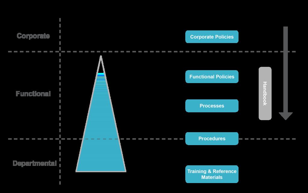 Supply Chain Strategy Development and Alignment - Scott Madden Case