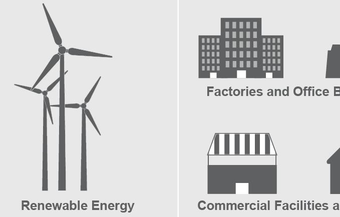 How will NY REV Impact Energy Storage? | ScottMadden