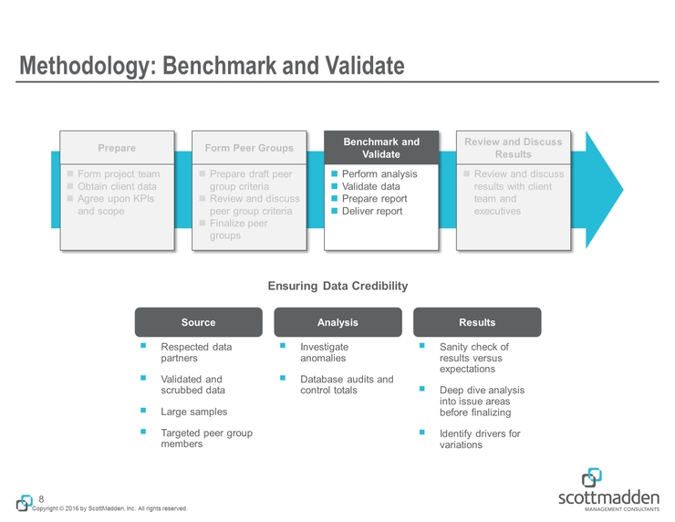 how to write a benchmarking report