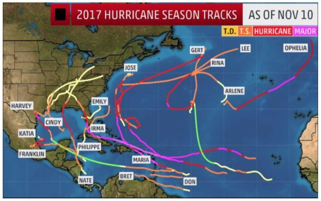2017 hurricane season recap and 2018 implications for utilities
