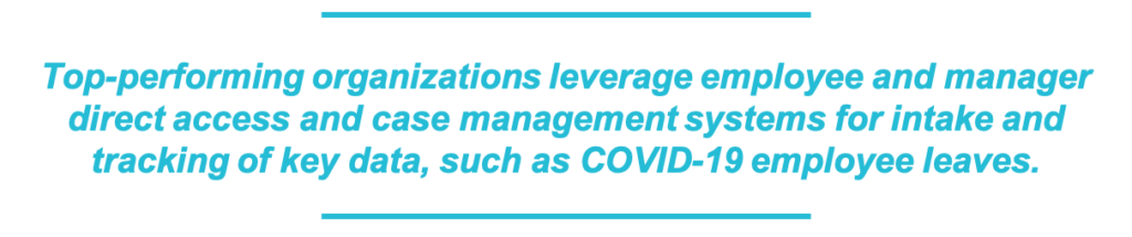 Top-performing organizations and employee and manager direct access and case management systems quote.