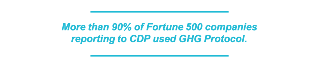 More than 90% of Fortune 500 companies reporting to CDP used GHG Protocol.
