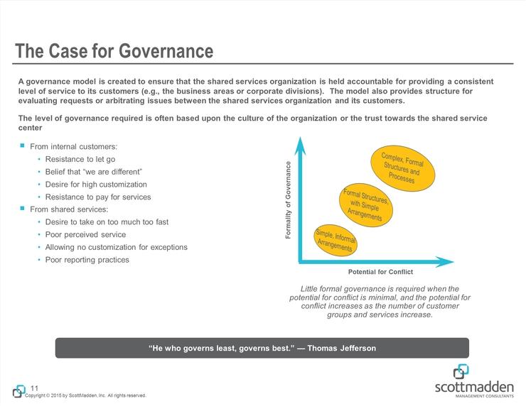 Supply Chain Governance Scottmadden