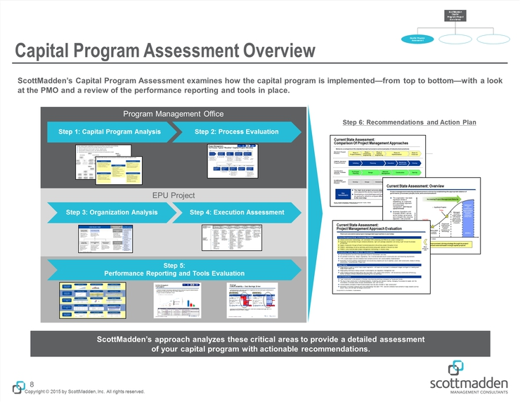 program management tools